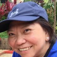 ceccilef's profile photo