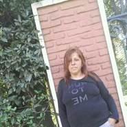 amalia883647's profile photo