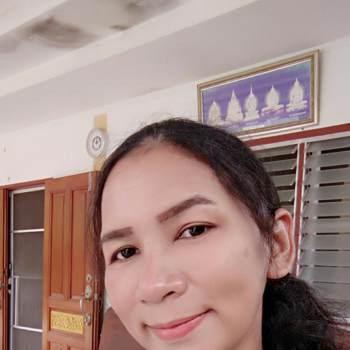 wans724_Krung Thep Maha Nakhon_Độc thân_Nữ