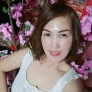 isabelaaranda_ia11's profile photo
