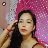 jane135512's profile photo