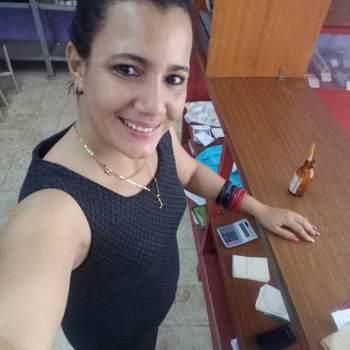 leidis_10_Ciudad De Mexico_Ελεύθερος_Γυναίκα