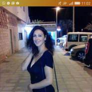 veronicap780427's profile photo