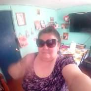 inesc66's profile photo