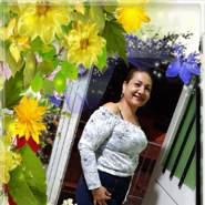 luzm351172's profile photo