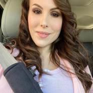 annabellefox's profile photo