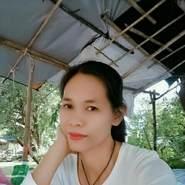 user_ig30928's profile photo