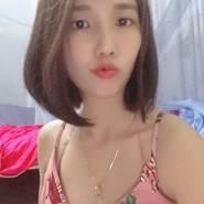 huyend7099's profile photo