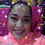 corim98's profile photo
