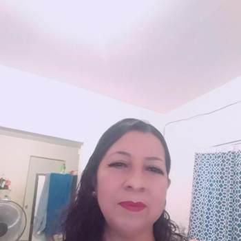 cristinaserna2_Nuevo Leon_Kawaler/Panna_Kobieta