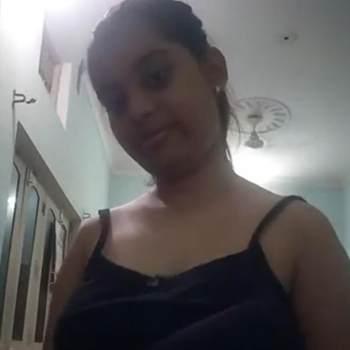 snehas429795_Madhya Pradesh_Độc thân_Nữ