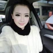 userlsqh28150's profile photo