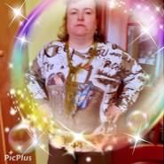 rocioreypena's profile photo