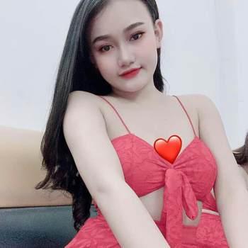 hoit718_Quang Binh_Bekar_Kadın