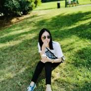usergpokr90785's profile photo