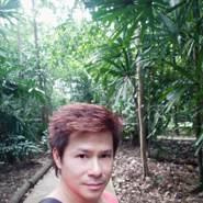 rickykeokb's profile photo