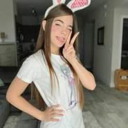 nellys865634's profile photo