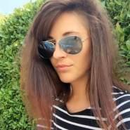 martha012's profile photo