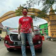 muhamadhendra's profile photo