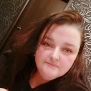 kseniyaa307484's profile photo