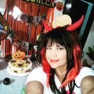 cafecafe26's profile photo