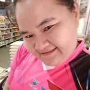 user_nrut864's profile photo