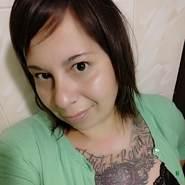fabiolajorquera's profile photo