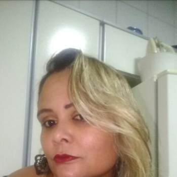 rosangelas993214_Minas Gerais_Libero/a_Donna