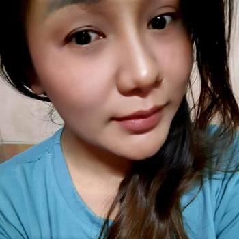 usertiq980_Krung Thep Maha Nakhon_Độc thân_Nữ