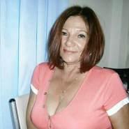 markom363533's profile photo