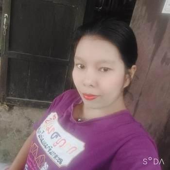 usermne813_Pattani_Độc thân_Nữ