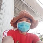 haik353's profile photo