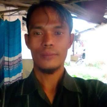 masandie281400_Jawa Barat_Alleenstaand_Man