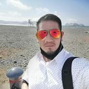 sandroc164's profile photo