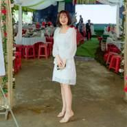 dinhhien125045's profile photo