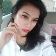 Rainaina's profile photo