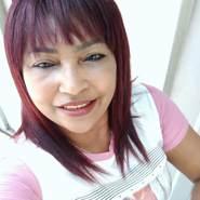 cleidef347319's profile photo