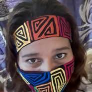 syla309's profile photo