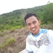 faisa73's profile photo