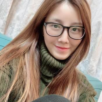 userrh3518_Chungcheongnam-Do_أعزب_إناثا