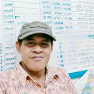 suradiy's profile photo