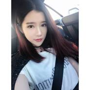 zaq147723's profile photo