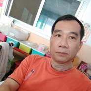 userhd91745's profile photo