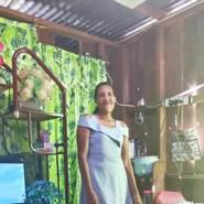 marifesanchez934509's profile photo