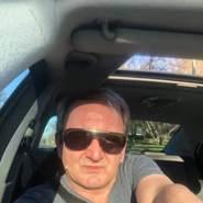 miroslavprimarius's profile photo