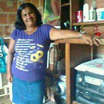 veral828340_Pernambuco_Single_Weiblich