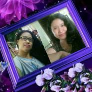 listisetyawati's profile photo