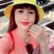 nguyen646264's profile photo
