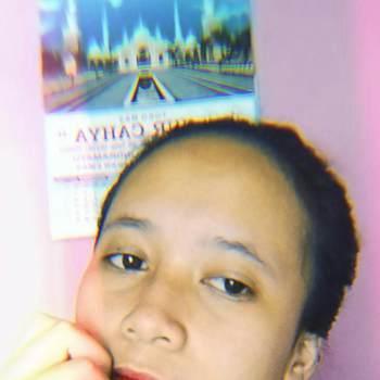 wullanl928208_Jawa Barat_Bekar_Kadın