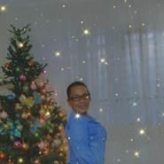 dorys20's profile photo